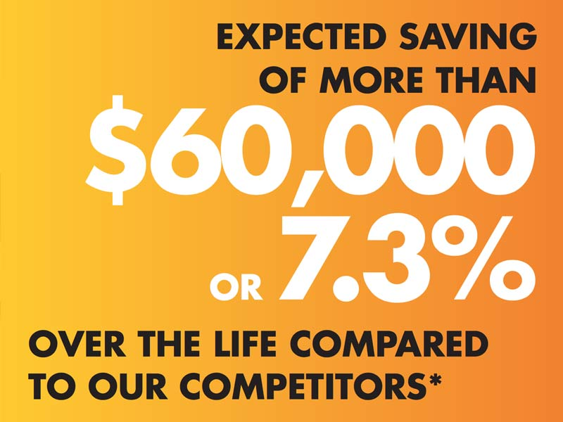 Lowest Life-time Cost Guarantee